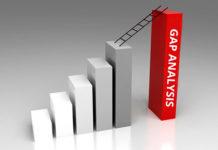 IT Gap Analysis