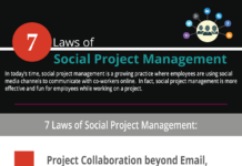 7 Laws of Social Project Management and its Benefits