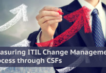 Measuring ITIL Change Management Process through CSFs