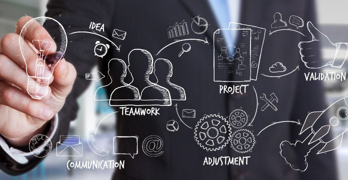 Project Management is not about Project Anymore!!
