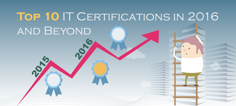 Top 10 IT Certifications in 2016 and Beyond - Invensis Learning Blog