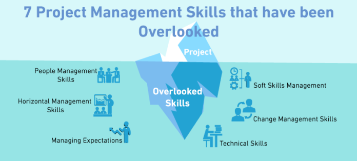 7 Project Management Skills that have been Overlooked