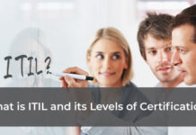 What is ITIL and its Levels of Certification?
