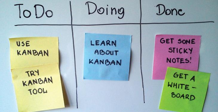 Kanban Project Management Method