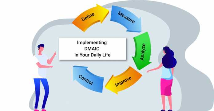 implementing dmaic in daily life - Invensis Learning