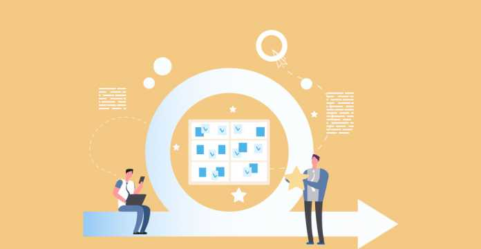 Why Do Companies Adopt Agile Methodologies? - Invensis Learning