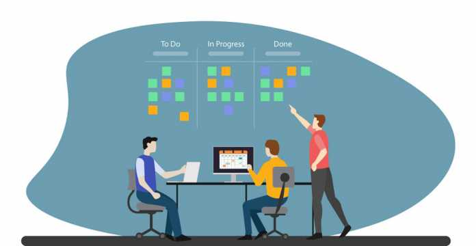 How Does Agile Sprint Work? - Invensis Learning