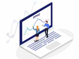 Six Sigma DPMO - Invensis Learning