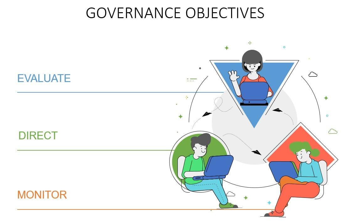 COBIT 5 FRAMEWORK TUTORIAL GOVERNANCE OBJECTIVES-Invensis Learning