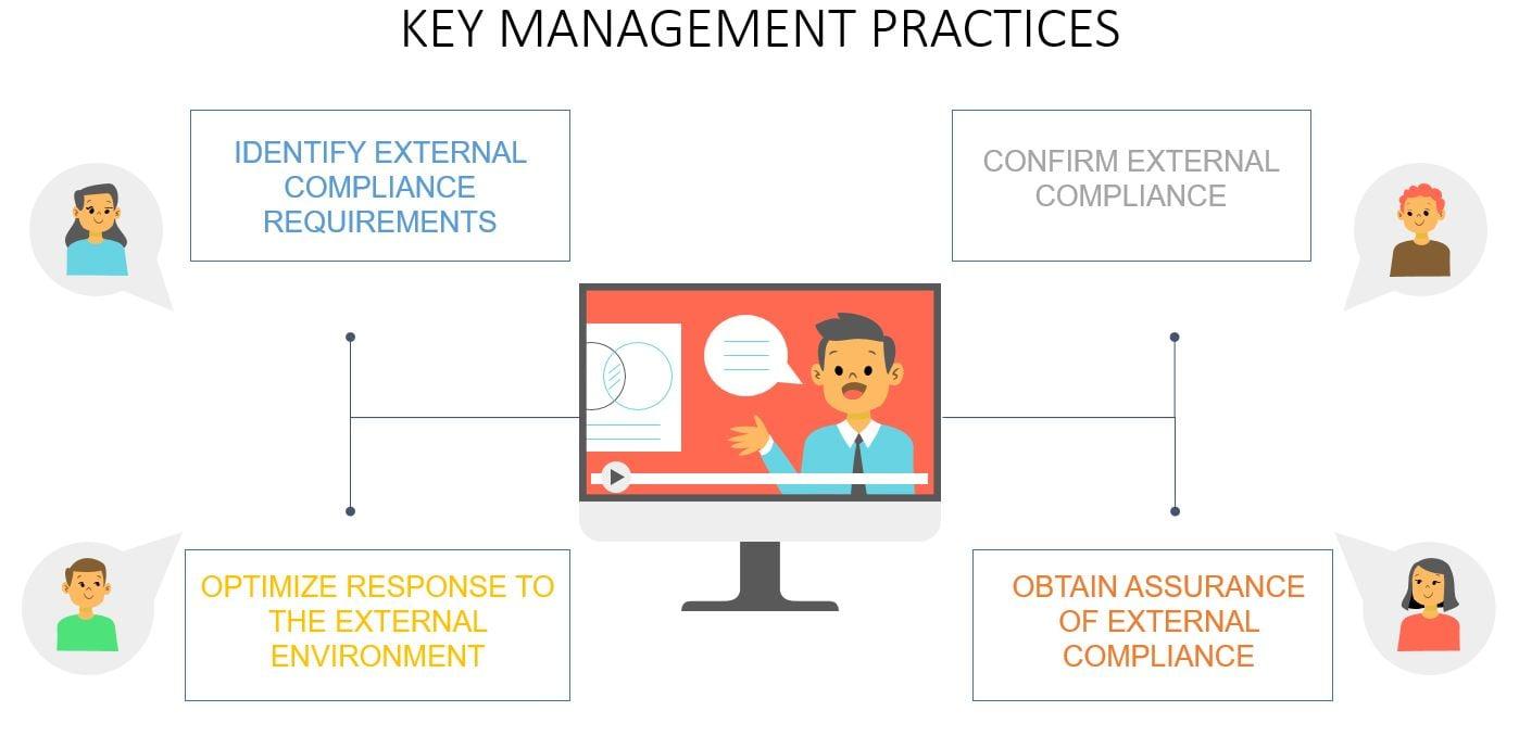 COBIT 5 FRAMEWORK TUTORIAL KEY MANAGEMENT PRACTICES-Invensis Learning